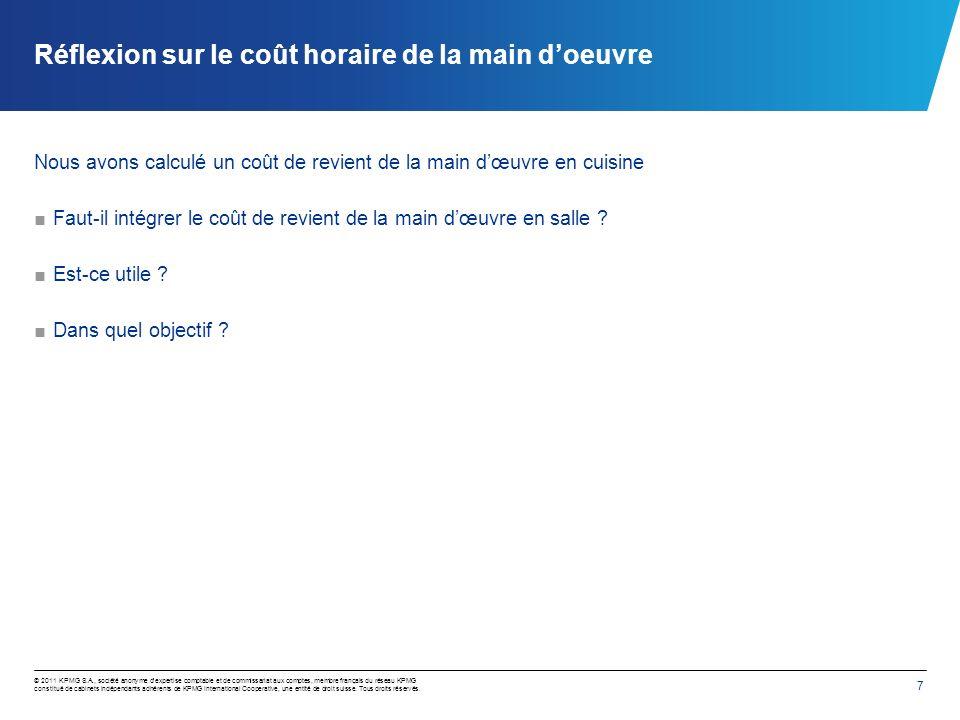 7 © 2011 KPMG S.A., société anonyme dexpertise comptable et de commissariat aux comptes, membre français du réseau KPMG constitué de cabinets indépend