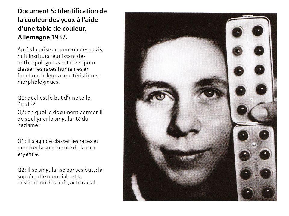 Document 5: Identification de la couleur des yeux à laide dune table de couleur, Allemagne 1937. Après la prise au pouvoir des nazis, huit instituts r