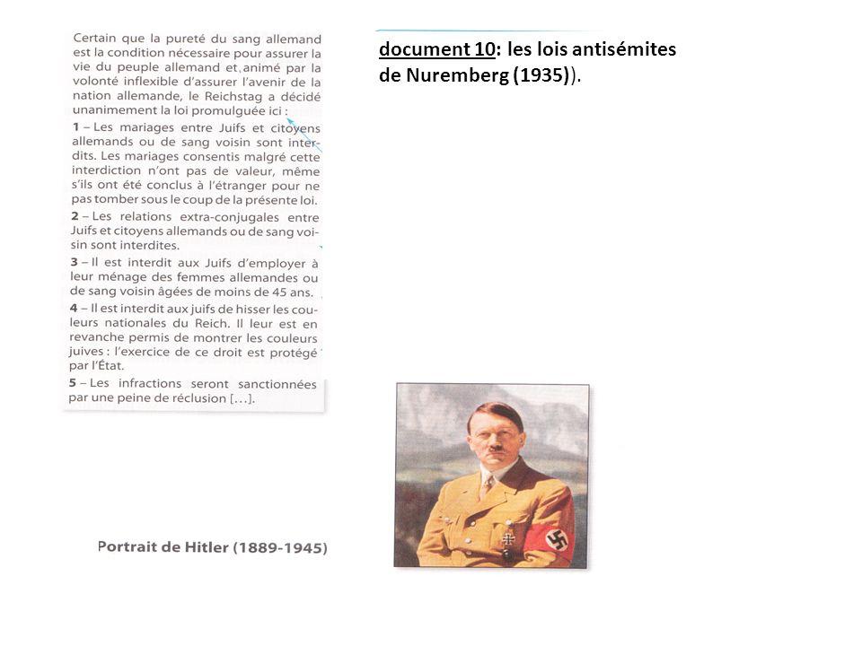 document 10: les lois antisémites de Nuremberg (1935)).