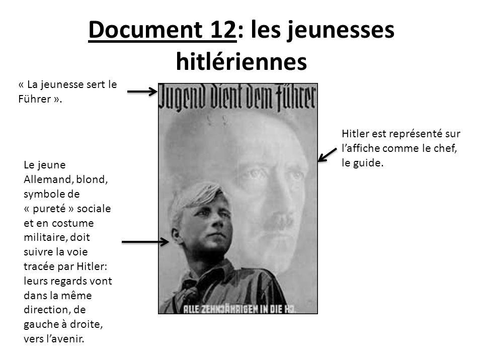Document 12: les jeunesses hitlériennes « La jeunesse sert le Führer ». Hitler est représenté sur laffiche comme le chef, le guide. Le jeune Allemand,