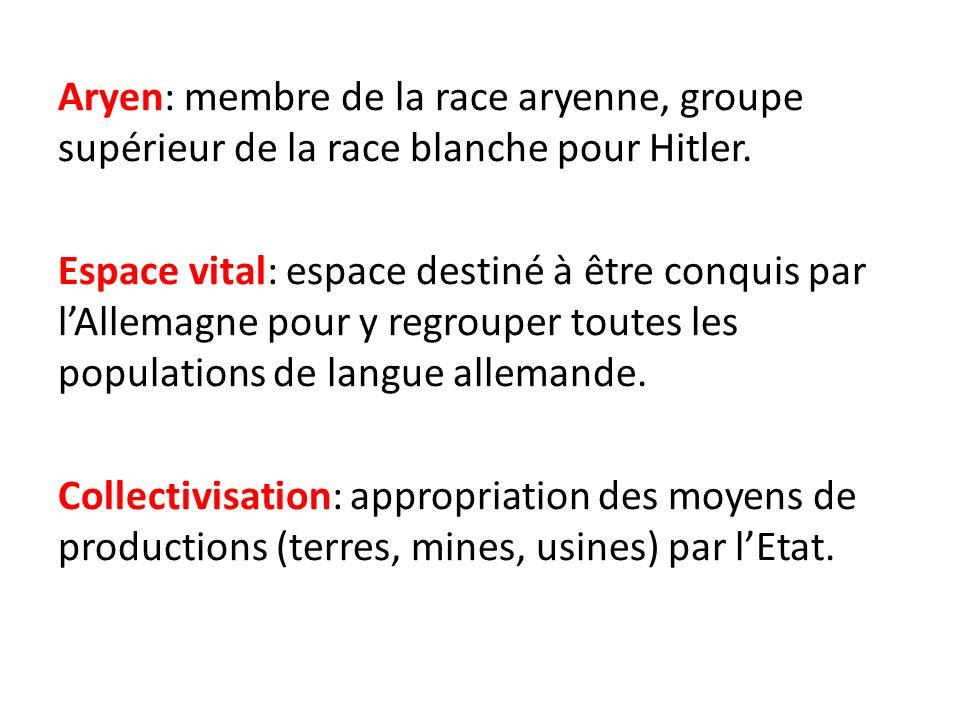 Aryen: membre de la race aryenne, groupe supérieur de la race blanche pour Hitler. Espace vital: espace destiné à être conquis par lAllemagne pour y r