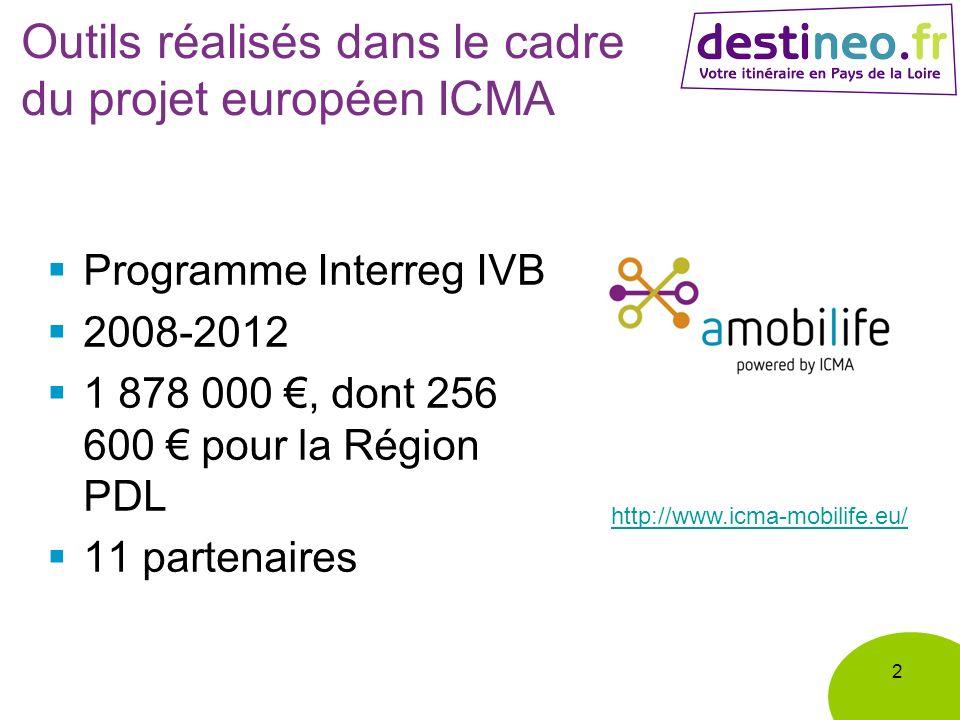 Outils réalisés dans le cadre du projet européen ICMA Programme Interreg IVB 2008-2012 1 878 000, dont 256 600 pour la Région PDL 11 partenaires 2 http://www.icma-mobilife.eu/