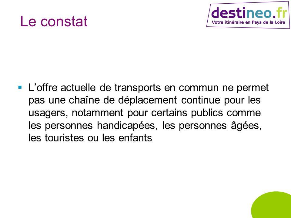 Le constat Loffre actuelle de transports en commun ne permet pas une chaîne de déplacement continue pour les usagers, notamment pour certains publics
