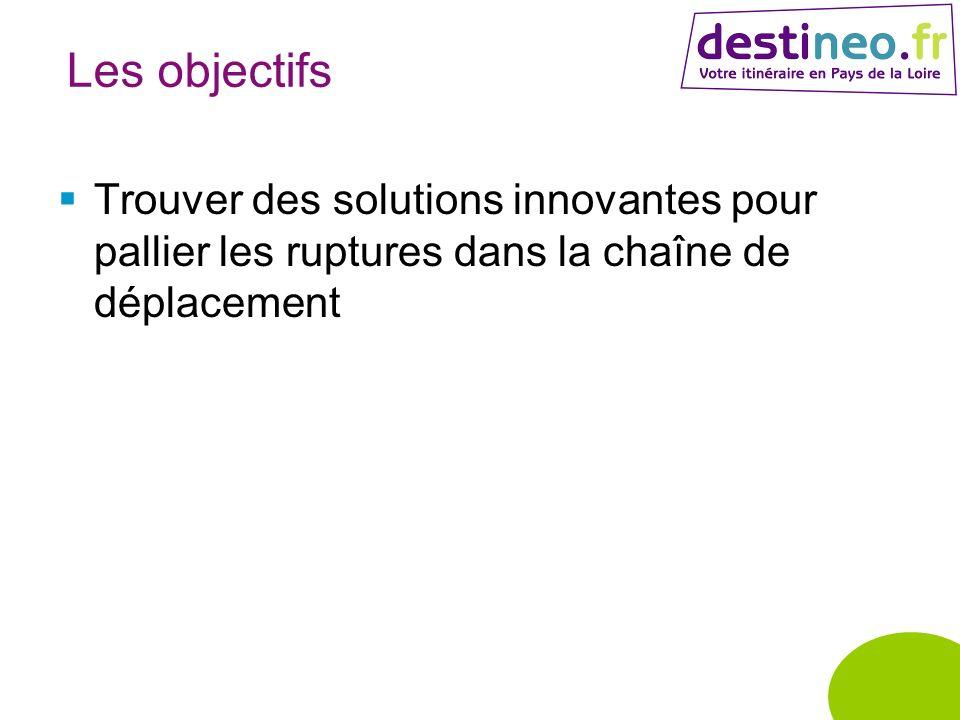Les objectifs Trouver des solutions innovantes pour pallier les ruptures dans la chaîne de déplacement