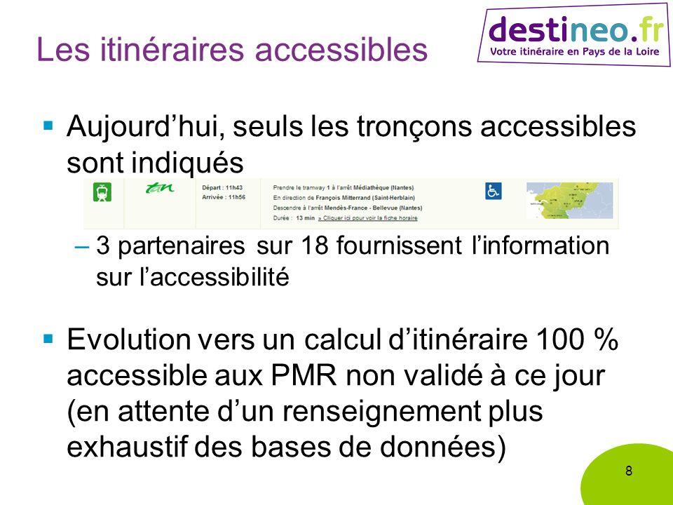 Les itinéraires accessibles Aujourdhui, seuls les tronçons accessibles sont indiqués –3 partenaires sur 18 fournissent linformation sur laccessibilité