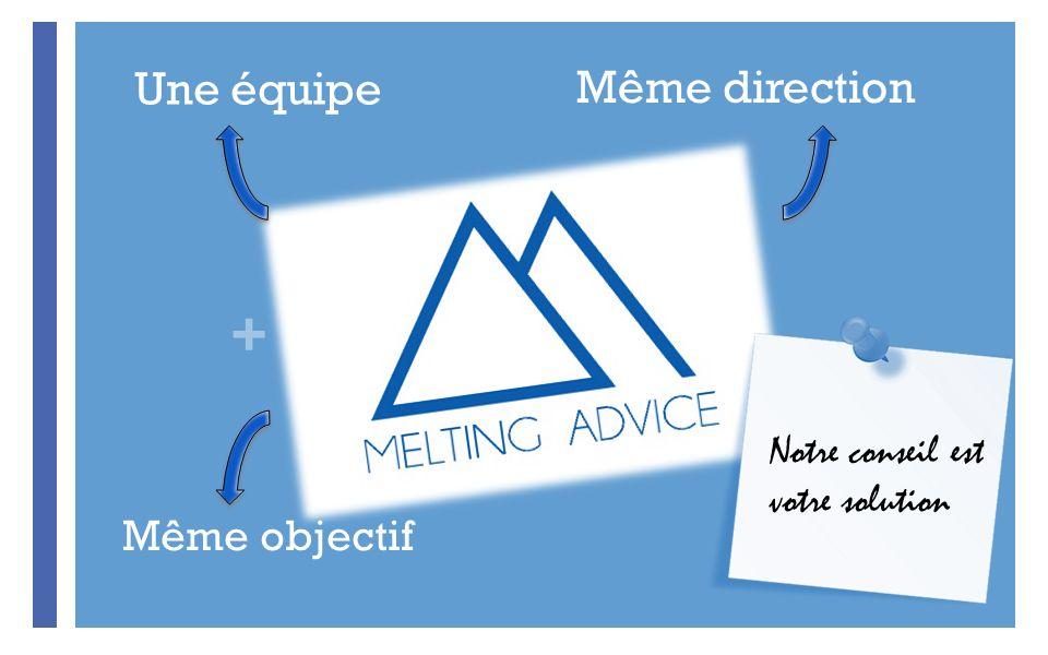 + Une équipe Même direction Même objectif Notre conseil est votre solution