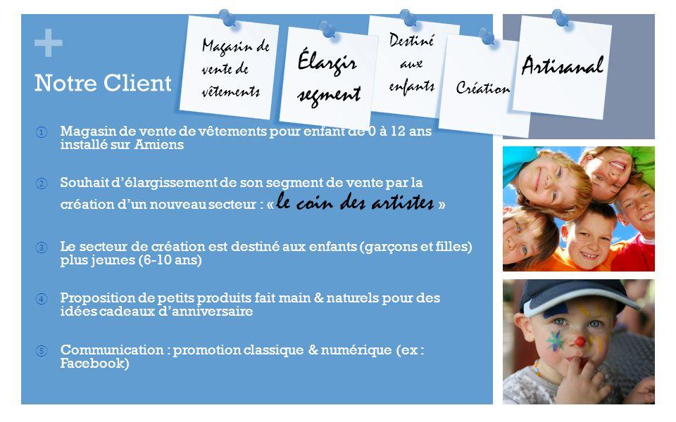 + Notre Client Magasin de vente de vêtements pour enfant de 0 à 12 ans installé sur Amiens Souhait délargissement de son segment de vente par la créat