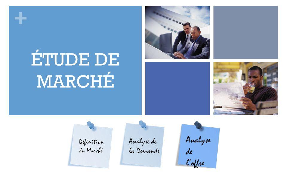 + ÉTUDE DE MARCHÉ Définition du Marché Analyse de la Demande Analyse de loffre