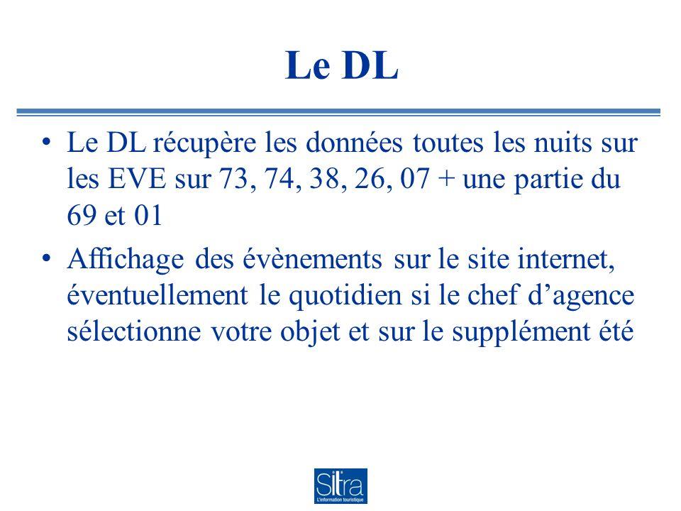 Le DL Le DL récupère les données toutes les nuits sur les EVE sur 73, 74, 38, 26, 07 + une partie du 69 et 01 Affichage des évènements sur le site internet, éventuellement le quotidien si le chef dagence sélectionne votre objet et sur le supplément été