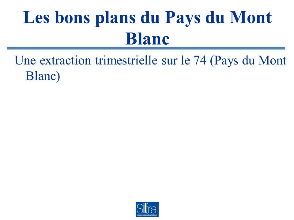 Les bons plans du Pays du Mont Blanc Une extraction trimestrielle sur le 74 (Pays du Mont Blanc)
