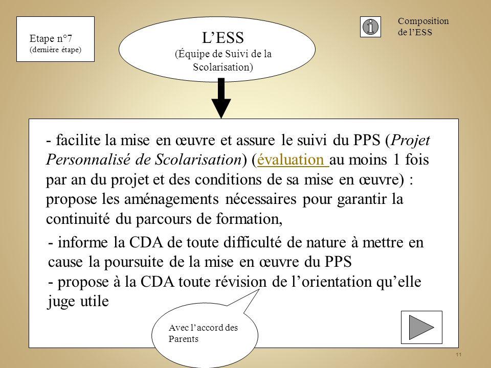11 LESS (Équipe de Suivi de la Scolarisation) - facilite la mise en œuvre et assure le suivi du PPS (Projet Personnalisé de Scolarisation) (évaluation