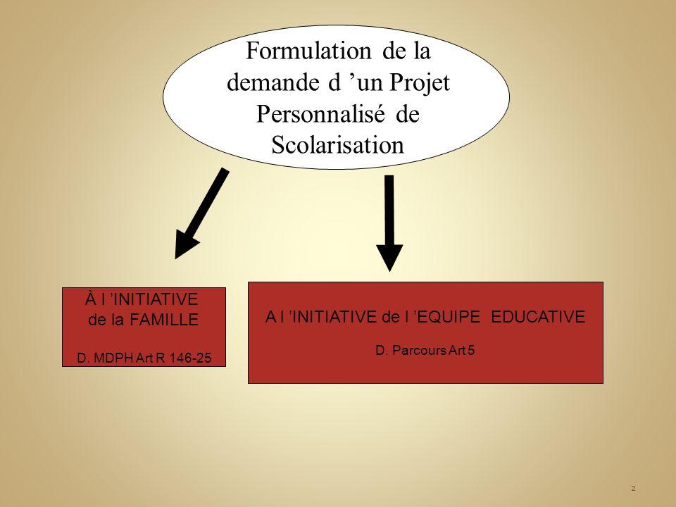 2 Formulation de la demande d un Projet Personnalisé de Scolarisation À l INITIATIVE de la FAMILLE D. MDPH Art R 146-25 A l INITIATIVE de l EQUIPE EDU