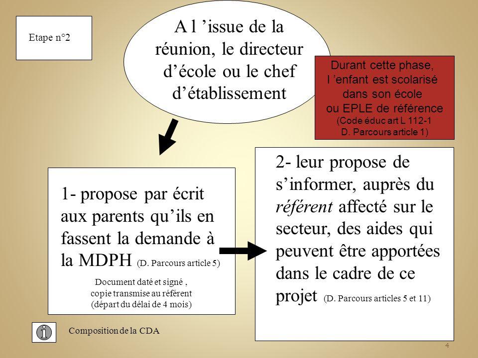 5 Cas 1 Les parents sont daccord et entreprennent ces démarches auprès de la MDPH (D.
