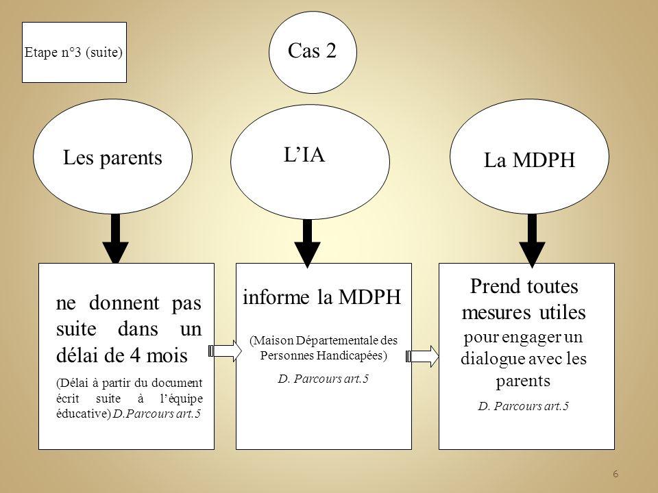 6 Cas 2 ne donnent pas suite dans un délai de 4 mois (Délai à partir du document écrit suite à léquipe éducative) D.Parcours art.5 Les parents LIA inf