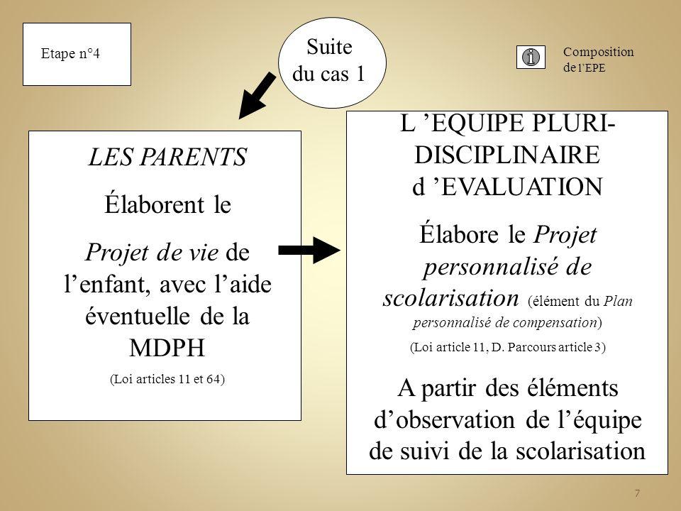 7 Suite du cas 1 LES PARENTS Élaborent le Projet de vie de lenfant, avec laide éventuelle de la MDPH (Loi articles 11 et 64) L EQUIPE PLURI- DISCIPLIN