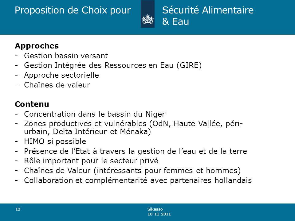 Proposition de Choix pour Sécurité Alimentaire & Eau Approches -Gestion bassin versant -Gestion Intégrée des Ressources en Eau (GIRE) -Approche sectorielle -Chaînes de valeur Contenu -Concentration dans le bassin du Niger -Zones productives et vulnérables (OdN, Haute Vallée, péri- urbain, Delta Intérieur et Ménaka) -HIMO si possible -Présence de lEtat à travers la gestion de leau et de la terre -Rôle important pour le secteur privé -Chaînes de Valeur (intéressants pour femmes et hommes) -Collaboration et complémentarité avec partenaires hollandais 12 Sikasso 10-11-2011