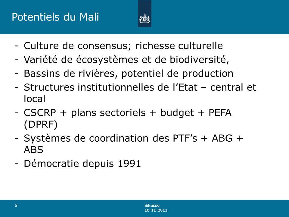 Potentiels du Mali -Culture de consensus; richesse culturelle -Variété de écosystèmes et de biodiversité, -Bassins de rivières, potentiel de production -Structures institutionnelles de lEtat – central et local -CSCRP + plans sectoriels + budget + PEFA (DPRF) -Systèmes de coordination des PTFs + ABG + ABS -Démocratie depuis 1991 5 Sikasso 10-11-2011
