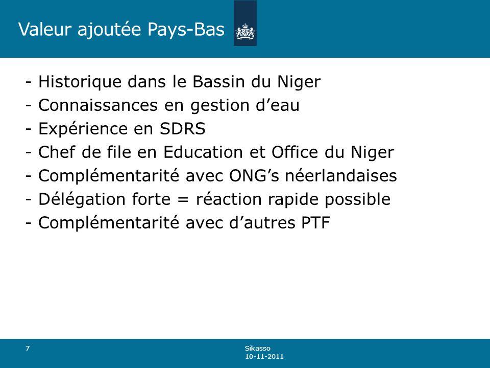 Valeur ajoutée Pays-Bas - Historique dans le Bassin du Niger - Connaissances en gestion deau - Expérience en SDRS - Chef de file en Education et Office du Niger - Complémentarité avec ONGs néerlandaises - Délégation forte = réaction rapide possible - Complémentarité avec dautres PTF 7 Sikasso 10-11-2011