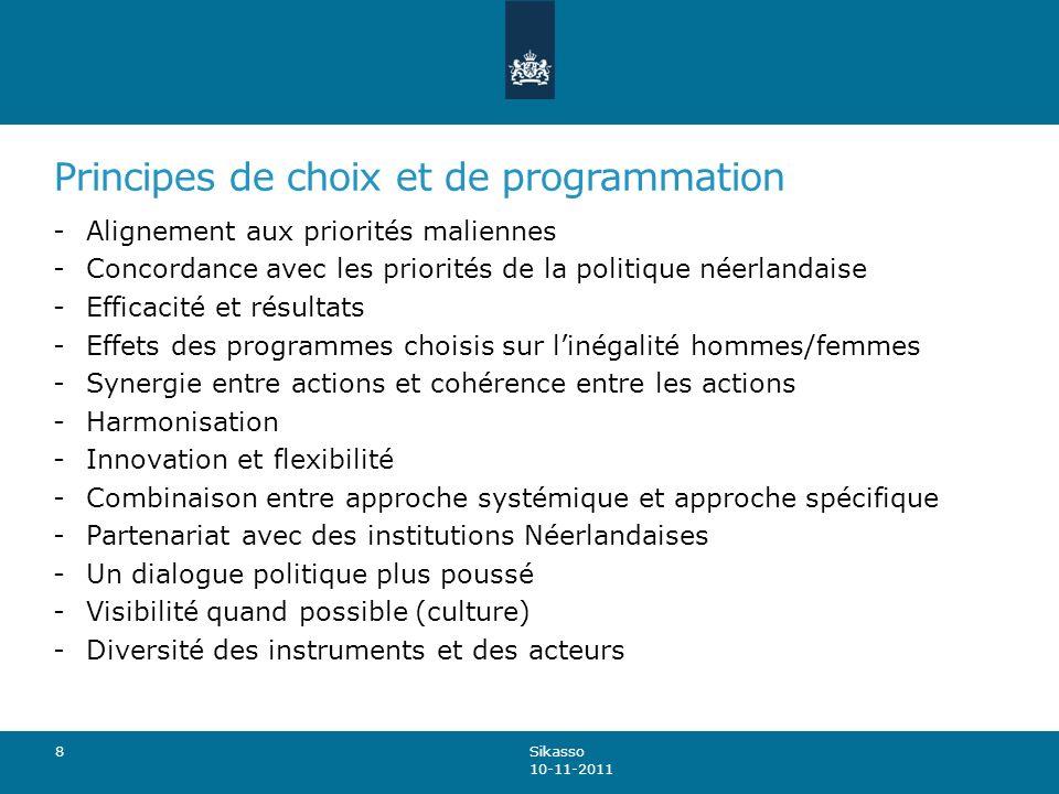 Principes de choix et de programmation -Alignement aux priorités maliennes -Concordance avec les priorités de la politique néerlandaise -Efficacité et résultats -Effets des programmes choisis sur linégalité hommes/femmes -Synergie entre actions et cohérence entre les actions -Harmonisation -Innovation et flexibilité -Combinaison entre approche systémique et approche spécifique -Partenariat avec des institutions Néerlandaises -Un dialogue politique plus poussé -Visibilité quand possible (culture) -Diversité des instruments et des acteurs 8 Sikasso 10-11-2011