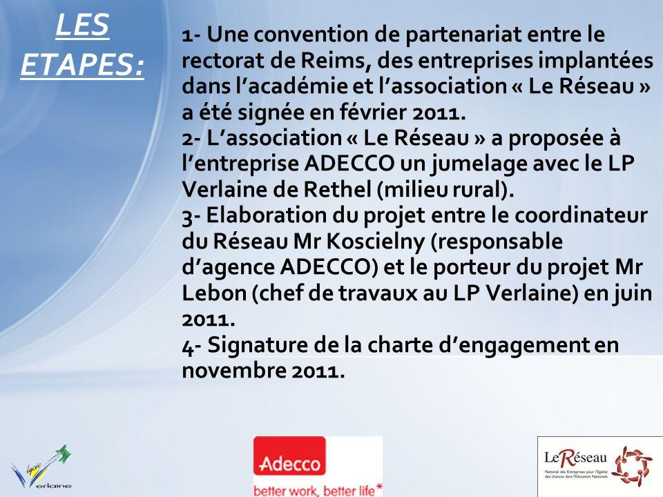 1- Une convention de partenariat entre le rectorat de Reims, des entreprises implantées dans lacadémie et lassociation « Le Réseau » a été signée en février 2011.