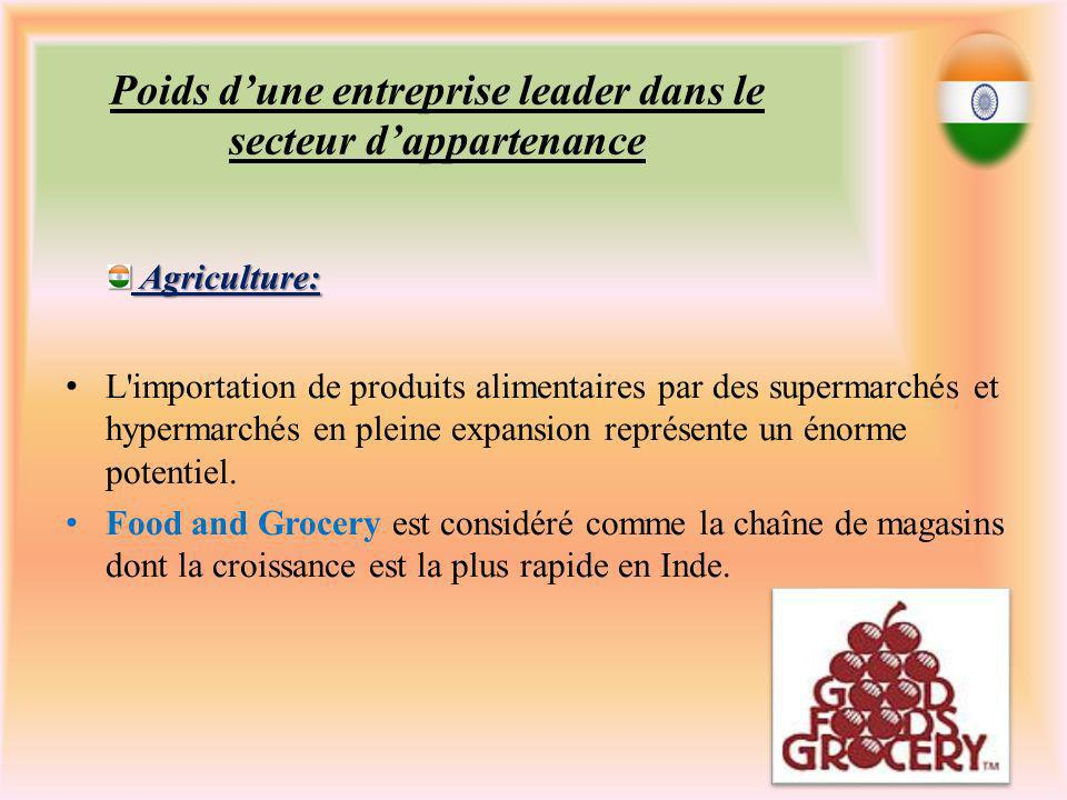 Poids dune entreprise leader dans le secteur dappartenance L importation de produits alimentaires par des supermarchés et hypermarchés en pleine expansion représente un énorme potentiel.