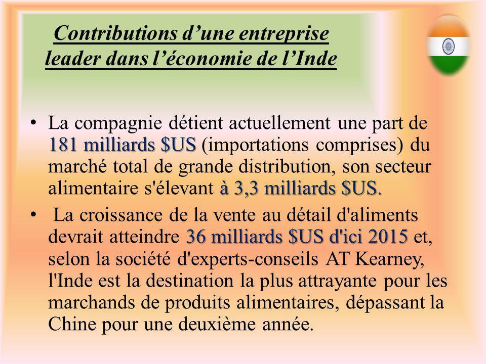 Contributions dune entreprise leader dans léconomie de lInde 181 milliards $US à 3,3 milliards $US.