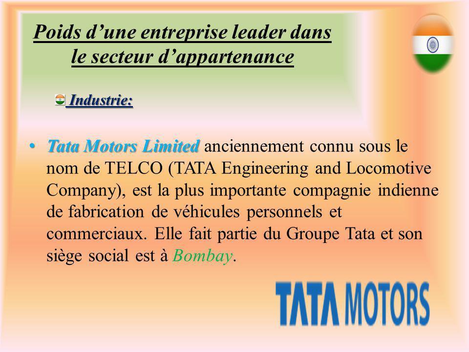 Poids dune entreprise leader dans le secteur dappartenance Tata Motors Limited Tata Motors Limited anciennement connu sous le nom de TELCO (TATA Engineering and Locomotive Company), est la plus importante compagnie indienne de fabrication de véhicules personnels et commerciaux.