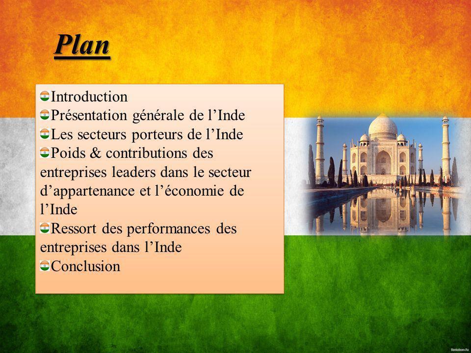 Poids dune entreprise leader dans le secteur dappartenance Suzlon Energy est un groupe indien spécialisé dans l énergie éolienne, leader sur le marché indien depuis 10 ans.