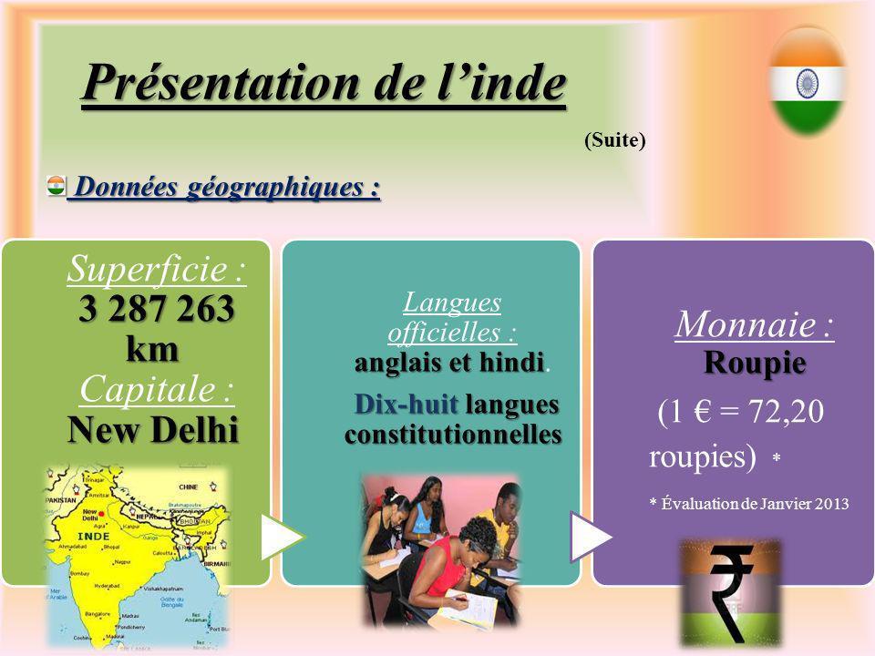Présentation de linde Données géographiques : Données géographiques : 3 287 263 km New Delhi Superficie : 3 287 263 km Capitale : New Delhi anglais et hindi Langues officielles : anglais et hindi.