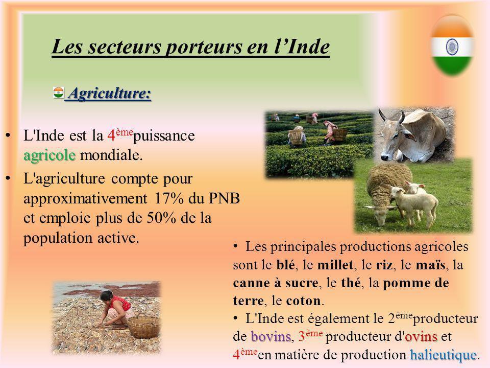 Les secteurs porteurs en lInde Agriculture: Agriculture: agricole L Inde est la 4 ème puissance agricole mondiale.