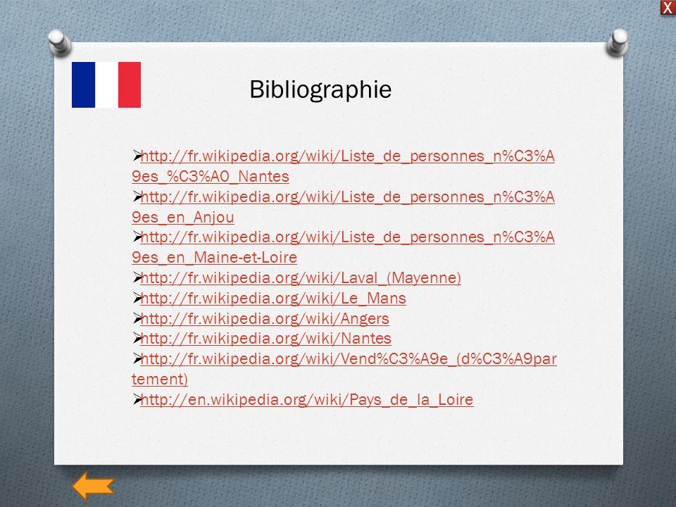 Bibliographie X http://fr.wikipedia.org/wiki/Liste_de_personnes_n%C3%A 9es_%C3%A0_Nantes http://fr.wikipedia.org/wiki/Liste_de_personnes_n%C3%A 9es_%C