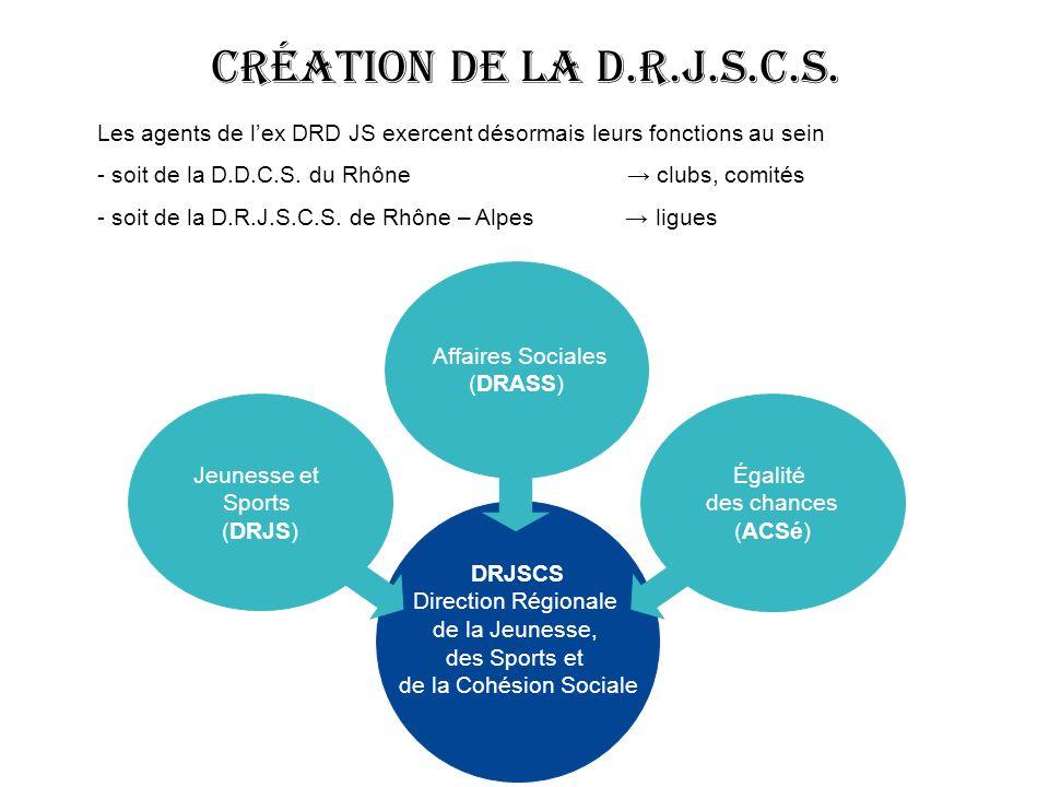 Création de la D.R.J.S.C.S. Affaires Sociales (DRASS) DRJSCS Direction Régionale de la Jeunesse, des Sports et de la Cohésion Sociale Jeunesse et Spor