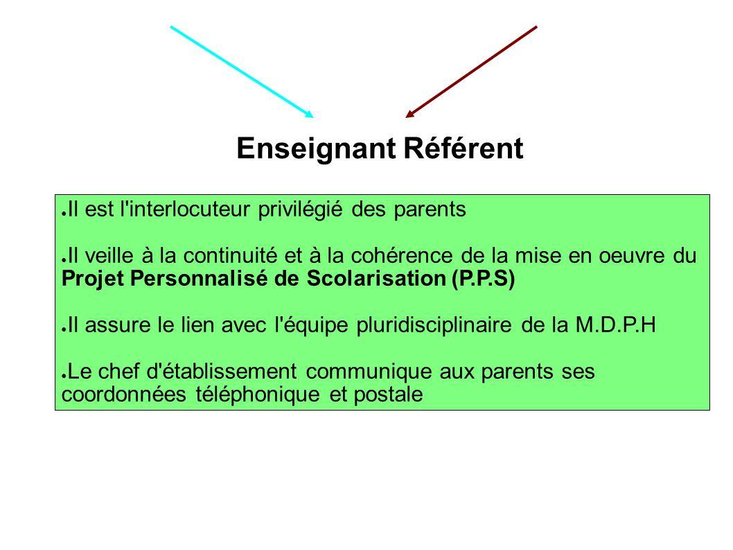Enseignant Référent Il est l'interlocuteur privilégié des parents Il veille à la continuité et à la cohérence de la mise en oeuvre du Projet Personnal