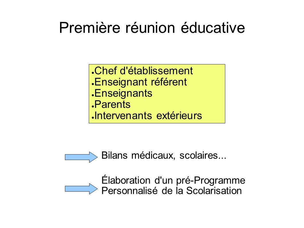 Première réunion éducative Chef d'établissement Enseignant référent Enseignants Parents Intervenants extérieurs Bilans médicaux, scolaires... Élaborat