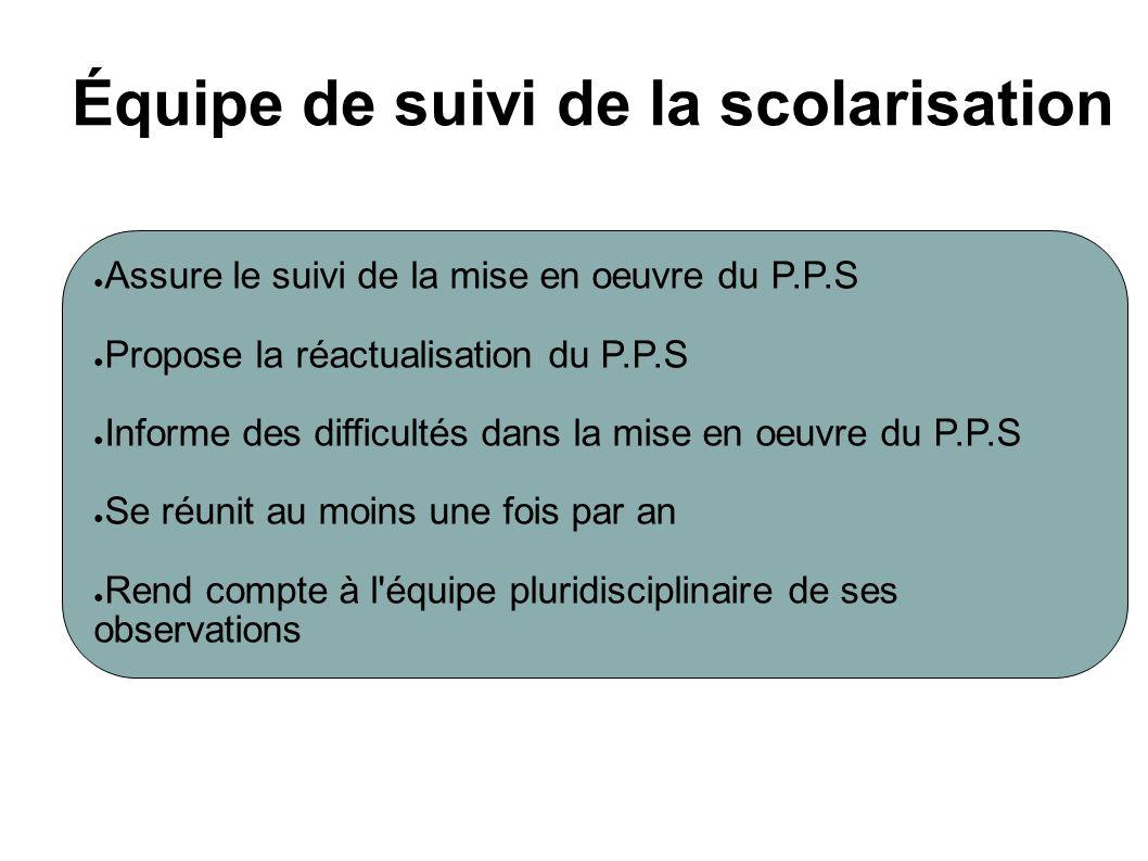 Équipe de suivi de la scolarisation Assure le suivi de la mise en oeuvre du P.P.S Propose la réactualisation du P.P.S Informe des difficultés dans la
