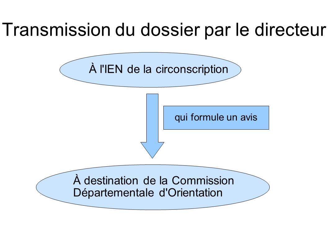 Transmission du dossier par le directeur À l'IEN de la circonscription qui formule un avis À destination de la Commission Départementale d'Orientation