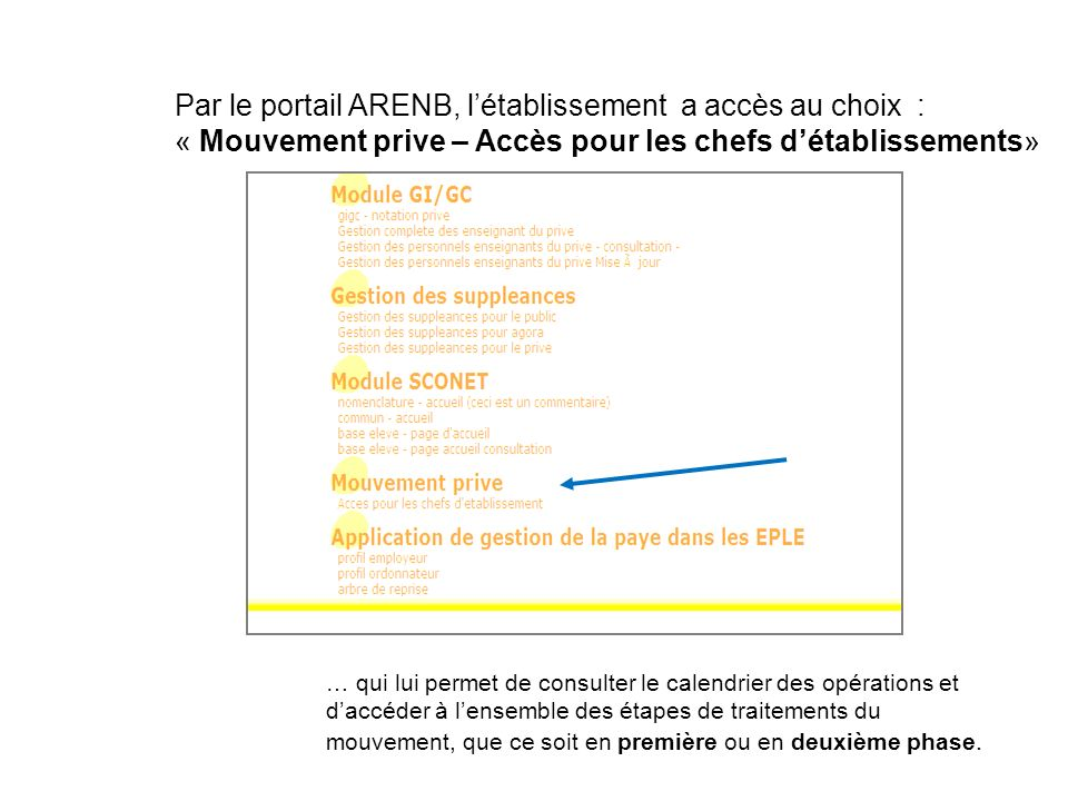 Par le portail ARENB, létablissement a accès au choix : « Mouvement prive – Accès pour les chefs détablissements» … qui lui permet de consulter le calendrier des opérations et daccéder à lensemble des étapes de traitements du mouvement, que ce soit en première ou en deuxième phase.