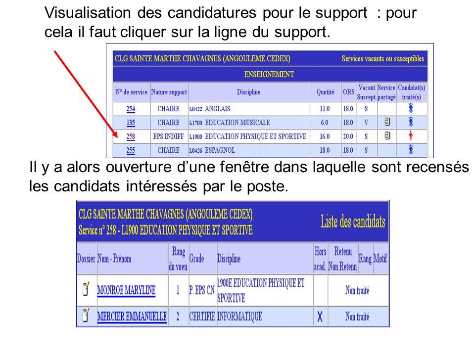Visualisation des candidatures pour le support : pour cela il faut cliquer sur la ligne du support.