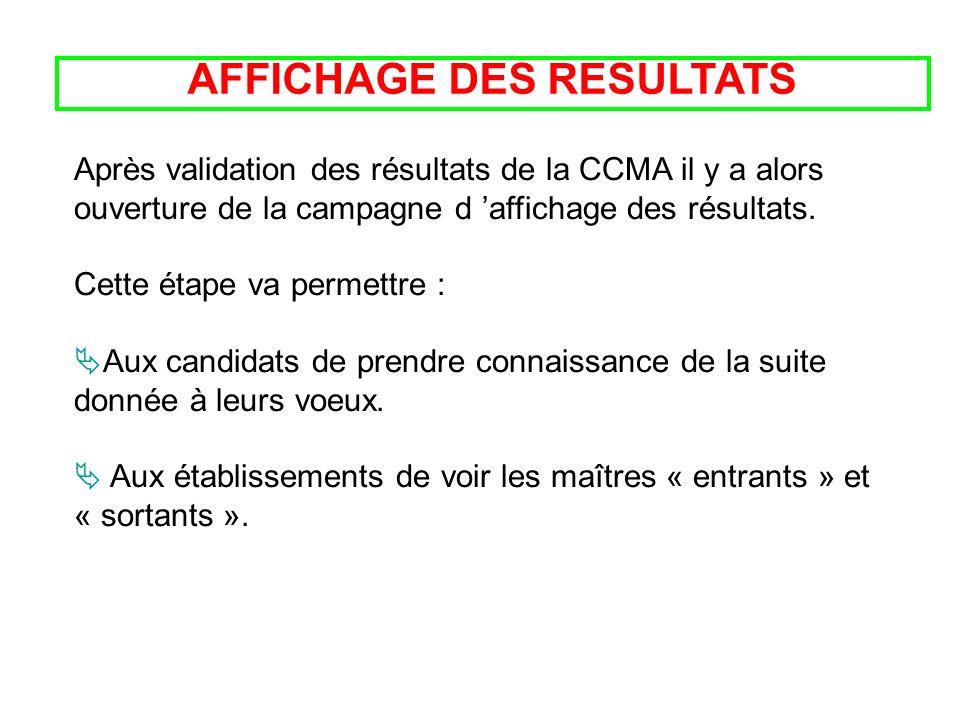 AFFICHAGE DES RESULTATS Après validation des résultats de la CCMA il y a alors ouverture de la campagne d affichage des résultats.