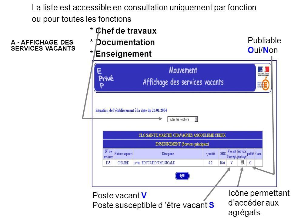 La liste est accessible en consultation uniquement par fonction ou pour toutes les fonctions * Chef de travaux * Documentation * Enseignement A - AFFICHAGE DES SERVICES VACANTS Icône permettant daccéder aux agrégats.