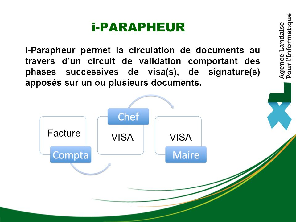 i-PARAPHEUR i-Parapheur permet la circulation de documents au travers dun circuit de validation comportant des phases successives de visa(s), de signa