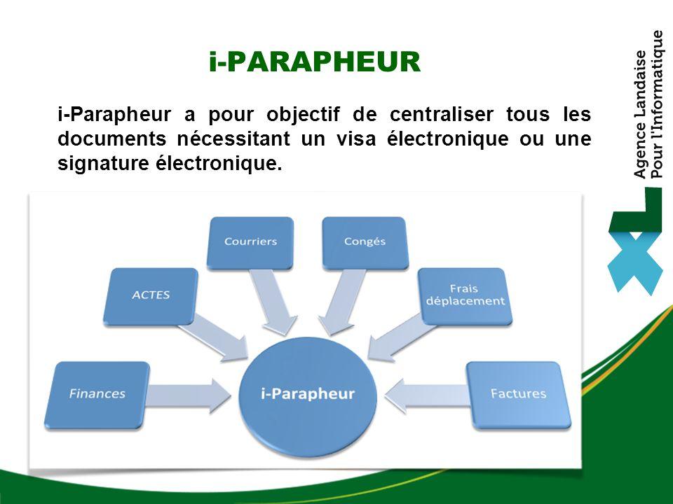 i-PARAPHEUR i-Parapheur a pour objectif de centraliser tous les documents nécessitant un visa électronique ou une signature électronique.