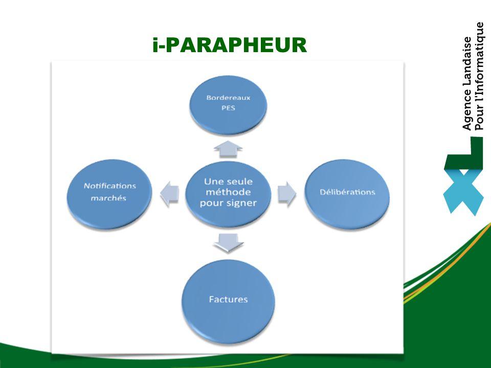 i-Parapheur est une application Web sécurisée (https) i-Parapheur accélère le traitement des documents : visa ou signature à distance signature simultanée de plusieurs documents