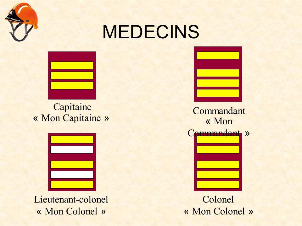 MEDECINS Capitaine Commandant Lieutenant-colonelColonel « Mon Capitaine » « Mon Commandant » « Mon Colonel »