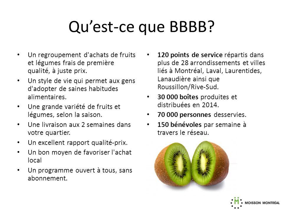 Quest-ce que BBBB? Un regroupement d'achats de fruits et légumes frais de première qualité, à juste prix. Un style de vie qui permet aux gens d'adopte