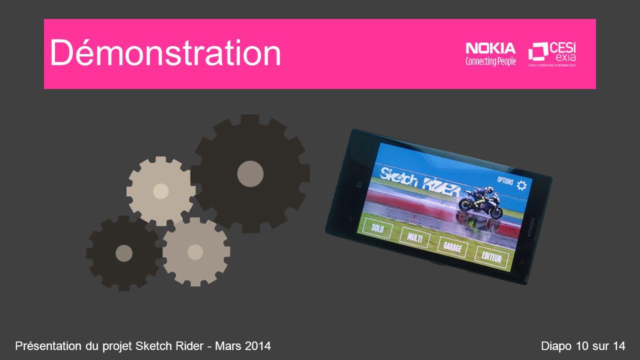 Démonstration Présentation du projet Sketch Rider - Mars 2014Diapo 10 sur 14