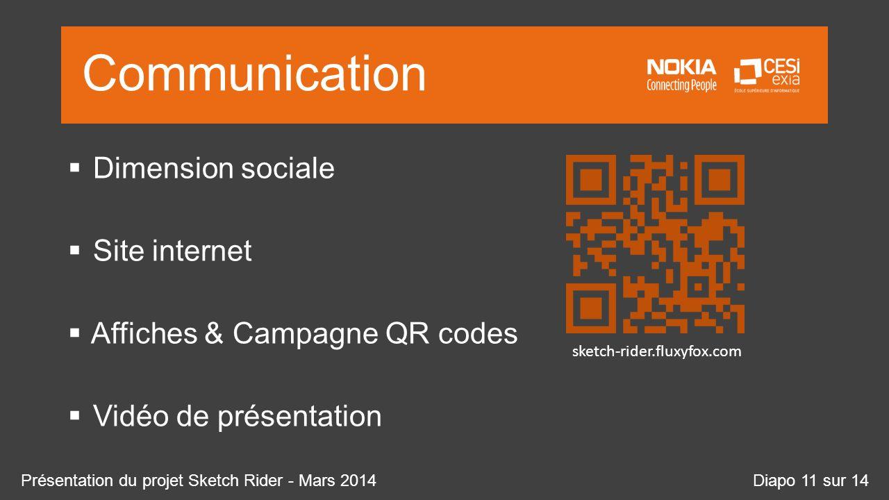 Communication Dimension sociale Site internet Affiches & Campagne QR codes Vidéo de présentation Présentation du projet Sketch Rider - Mars 2014Diapo