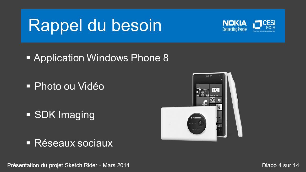 Rappel du besoin Application Windows Phone 8 Photo ou Vidéo SDK Imaging Réseaux sociaux Présentation du projet Sketch Rider - Mars 2014Diapo 4 sur 14