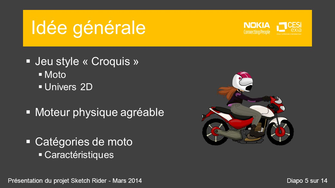 Idée générale Niveaux prédéfinis Mode histoire Editeur de map Intuitif Fonctionnel Présentation du projet Sketch Rider - Mars 2014Diapo 6 sur 14