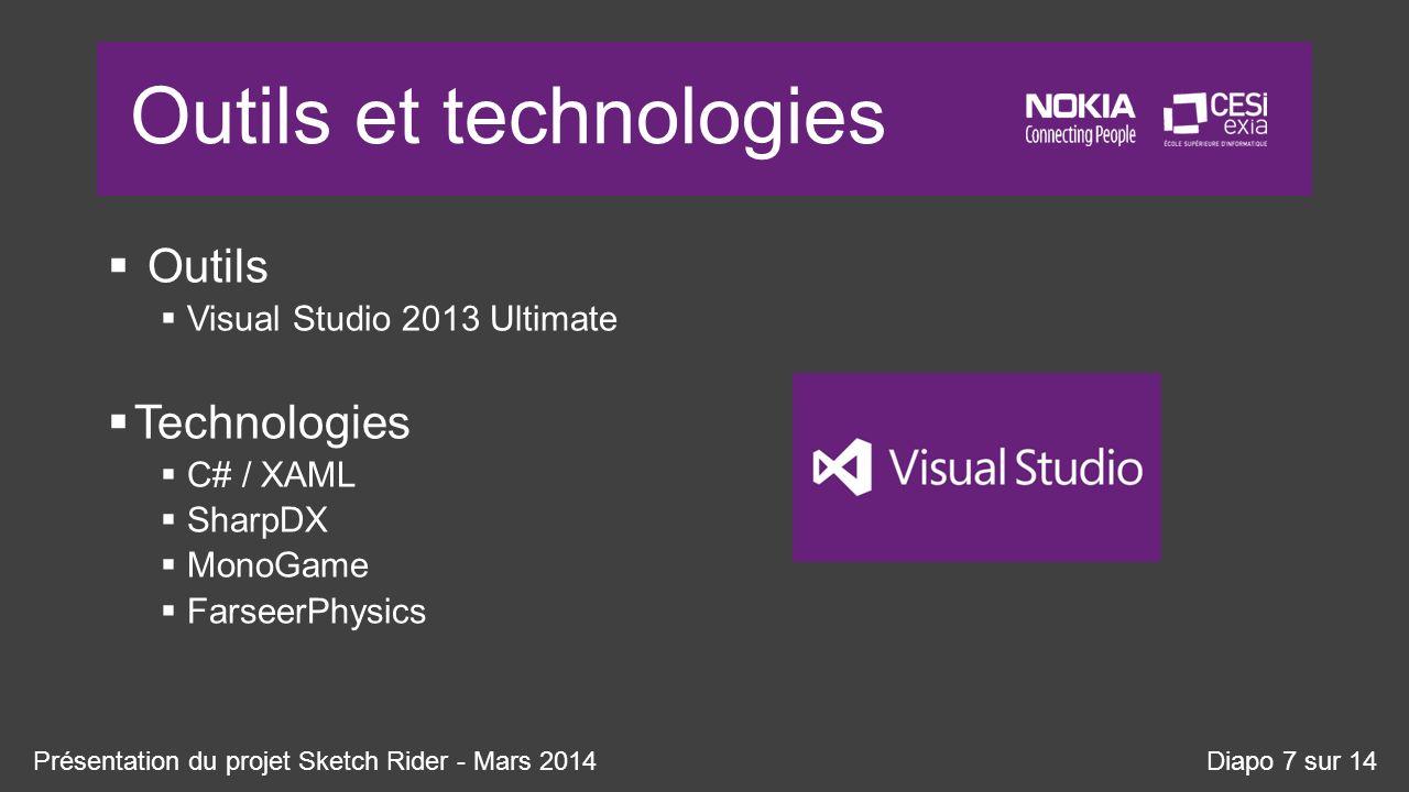 Outils et technologies Outils Visual Studio 2013 Ultimate Technologies C# / XAML SharpDX MonoGame FarseerPhysics Présentation du projet Sketch Rider -